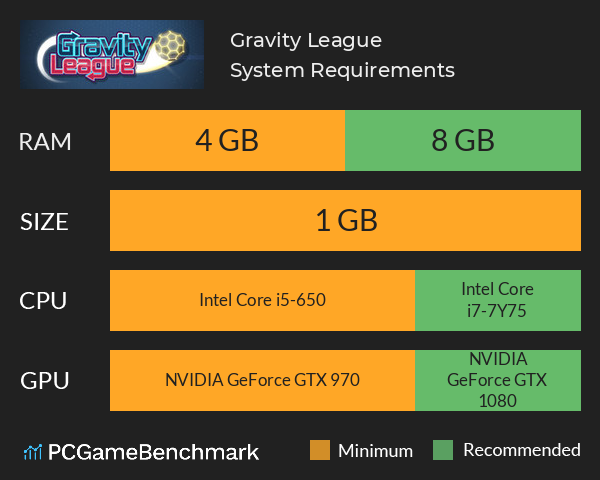 Gravity League System Requirements PC Graph - Can I Run Gravity League