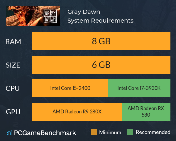 Gray Dawn System Requirements PC Graph - Can I Run Gray Dawn