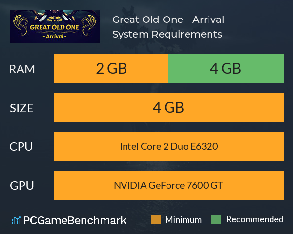 Great Old One - Arrival System Requirements PC Graph - Can I Run Great Old One - Arrival