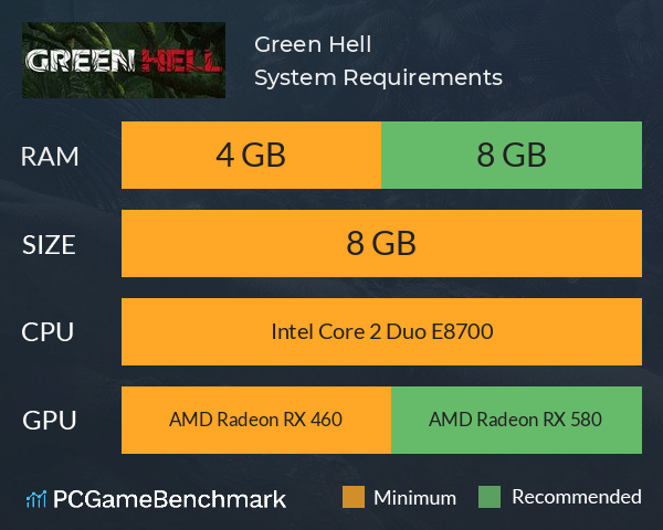 Green Hell System Requirements PC Graph - Can I Run Green Hell