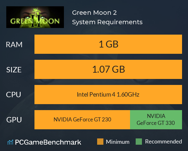 Green Moon 2 System Requirements PC Graph - Can I Run Green Moon 2