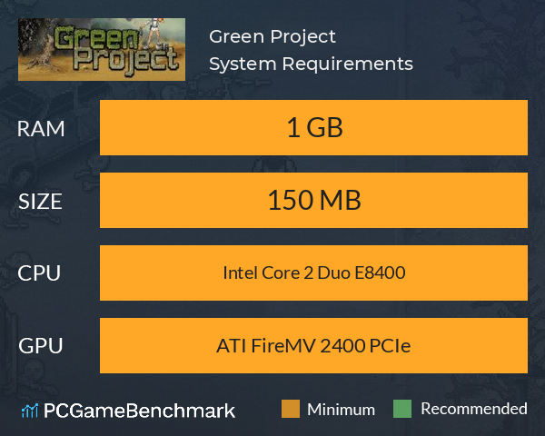 Green Project System Requirements PC Graph - Can I Run Green Project