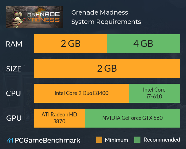 Grenade Madness System Requirements PC Graph - Can I Run Grenade Madness