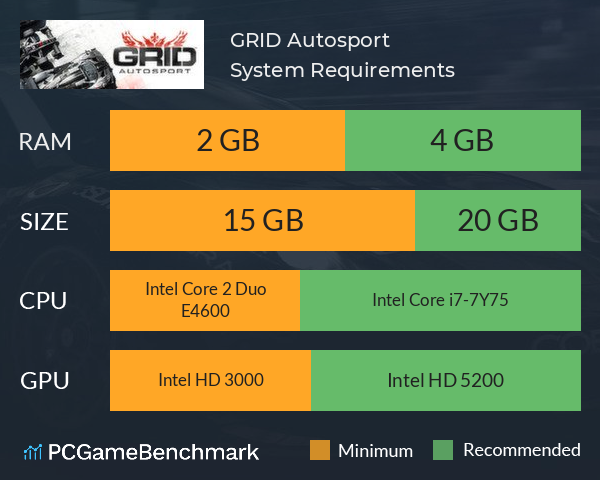 GRID Autosport System Requirements PC Graph - Can I Run GRID Autosport