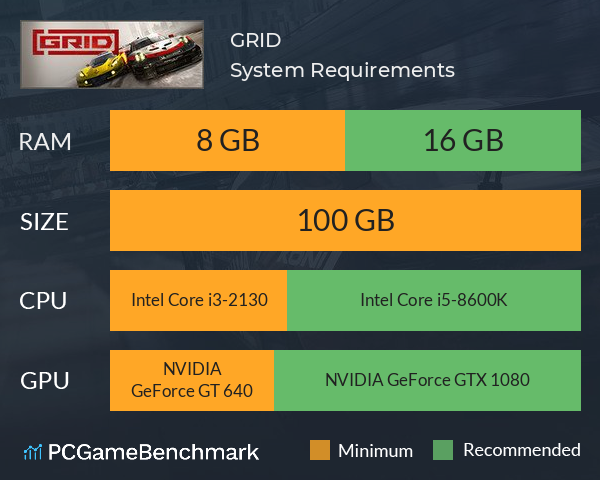 GRID System Requirements PC Graph - Can I Run GRID