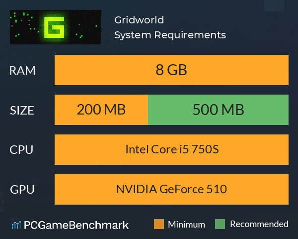 Gridworld System Requirements PC Graph - Can I Run Gridworld