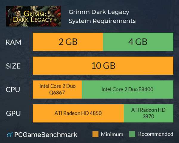 Grimm: Dark Legacy System Requirements PC Graph - Can I Run Grimm: Dark Legacy
