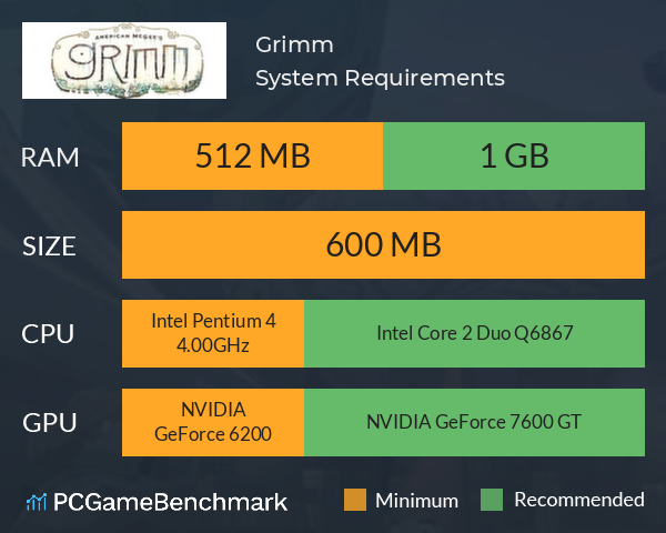 Grimm System Requirements PC Graph - Can I Run Grimm