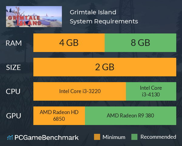 Grimtale Island System Requirements PC Graph - Can I Run Grimtale Island