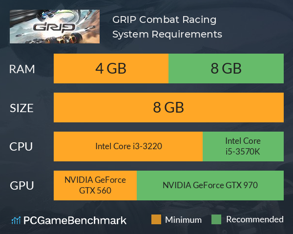 System Requirements for GRIP: Combat Racing (PC)