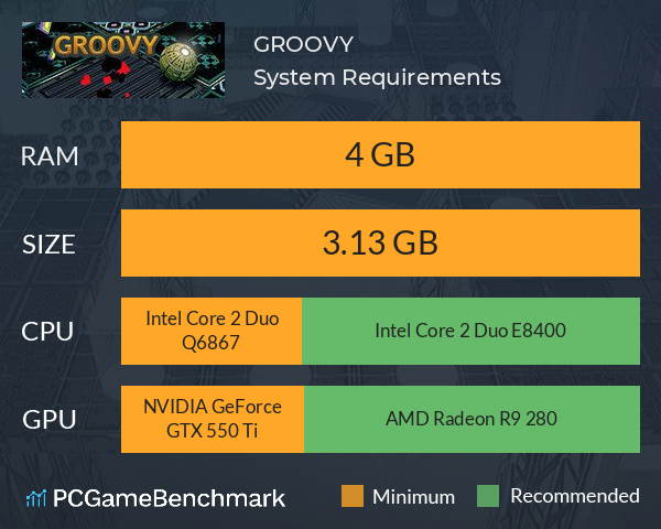 GROOVY System Requirements PC Graph - Can I Run GROOVY