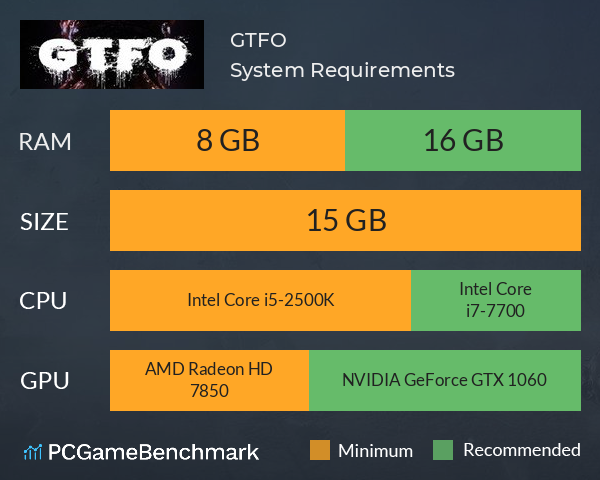 GTFO System Requirements PC Graph - Can I Run GTFO