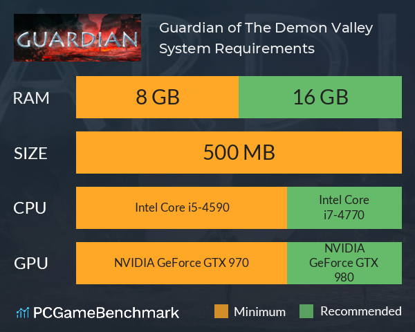 Guardian of The Demon Valley System Requirements PC Graph - Can I Run Guardian of The Demon Valley
