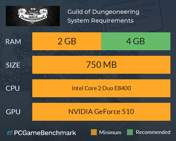 System Requirements for Guild of Dungeoneering (PC)