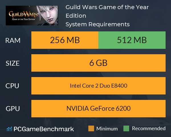 System Requirements for Guild Wars (PC)