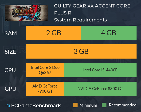 GUILTY GEAR XX ACCENT CORE PLUS R System Requirements PC Graph - Can I Run GUILTY GEAR XX ACCENT CORE PLUS R