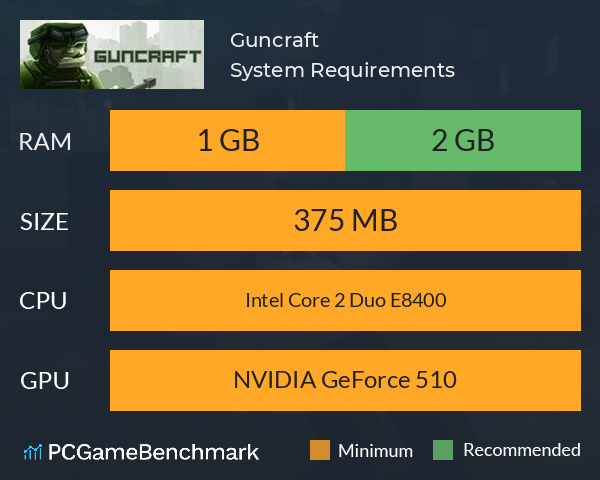 Guncraft System Requirements PC Graph - Can I Run Guncraft
