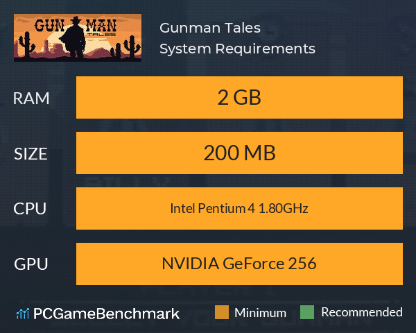 Gunman Tales System Requirements PC Graph - Can I Run Gunman Tales
