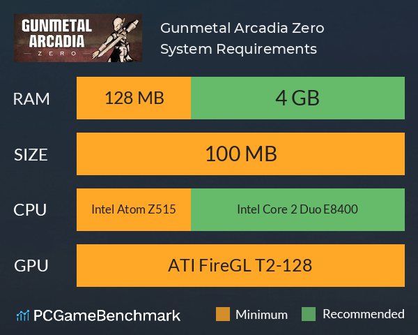 Gunmetal Arcadia Zero System Requirements PC Graph - Can I Run Gunmetal Arcadia Zero