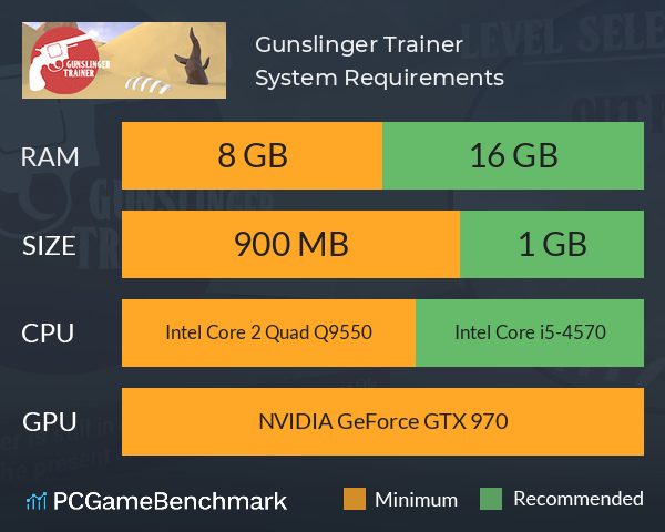 Gunslinger Trainer System Requirements PC Graph - Can I Run Gunslinger Trainer