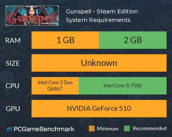 Gunspell - Steam Edition System Requirements PC Graph - Can I Run Gunspell - Steam Edition