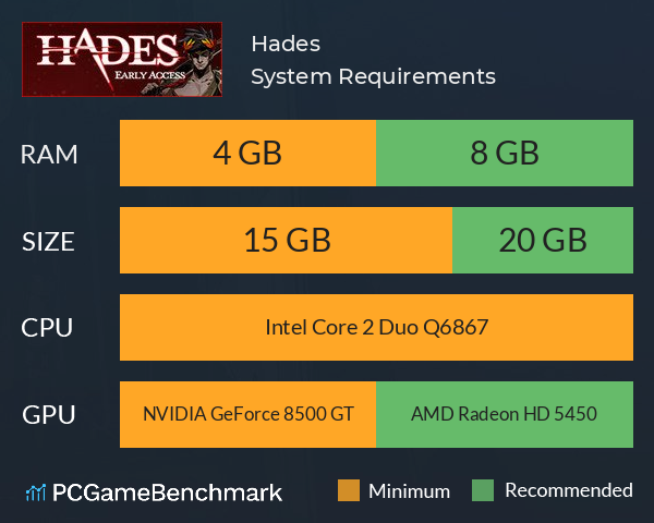 System Requirements for Hades (PC)