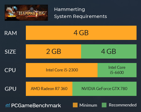 Hammerting System Requirements PC Graph - Can I Run Hammerting