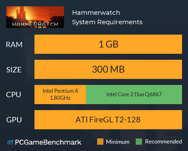 Hammerwatch System Requirements PC Graph - Can I Run Hammerwatch