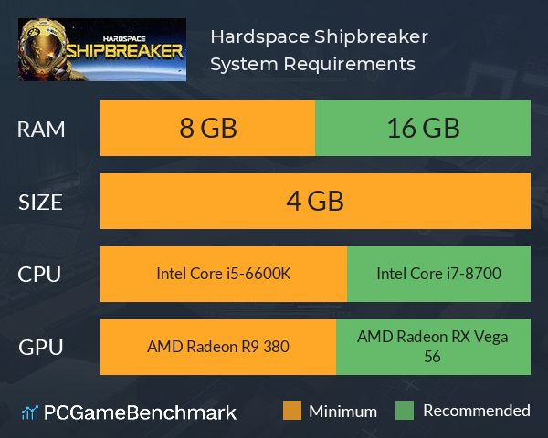 System Requirements for Hardspace: Shipbreaker (PC)