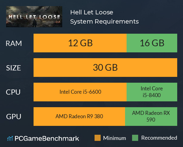 Hell Let Loose System Requirements PC Graph - Can I Run Hell Let Loose