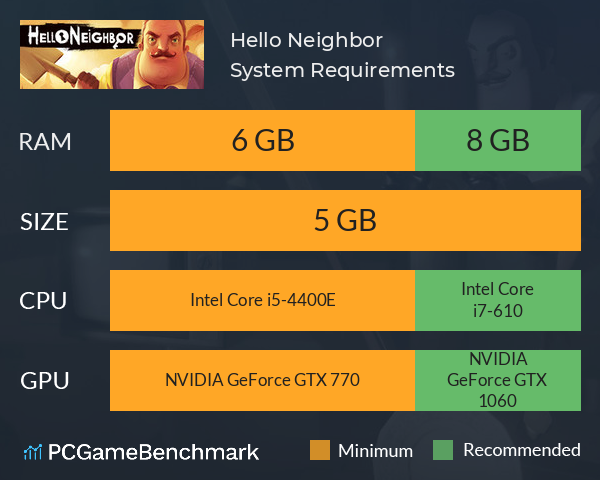 System Requirements for Hello Neighbor (PC)