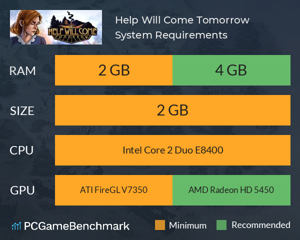 System Requirements for Help Will Come Tomorrow (PC)