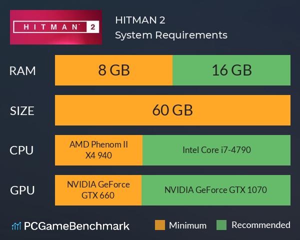 Hitman 2 System Requirements Can I Run It Pcgamebenchmark