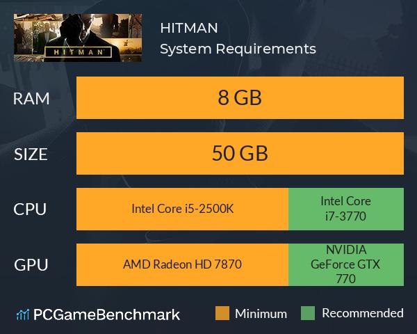 Hitman System Requirements Can I Run It Pcgamebenchmark
