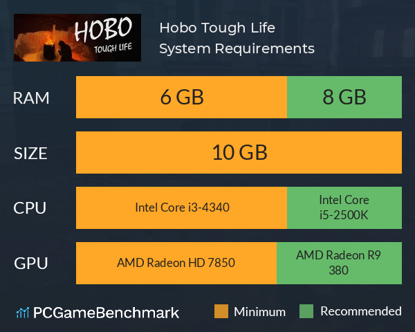 Hobo: Tough Life System Requirements PC Graph - Can I Run Hobo: Tough Life