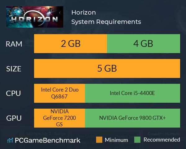 Horizon System Requirements Can I Run It Pcgamebenchmark