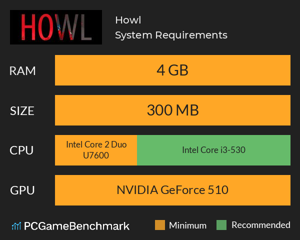 Howl System Requirements PC Graph - Can I Run Howl