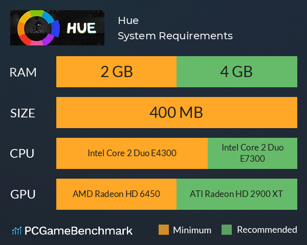 System Requirements for Hue (PC)