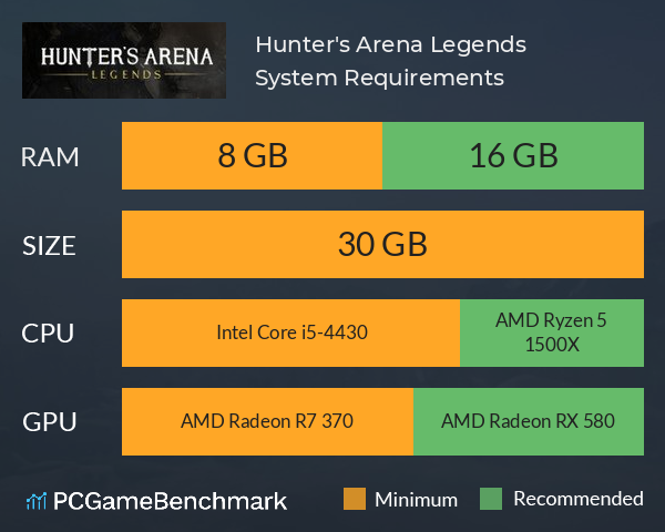 System Requirements for Hunter's Arena: Legends (PC)