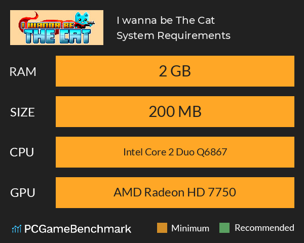 I wanna be The Cat System Requirements PC Graph - Can I Run I wanna be The Cat
