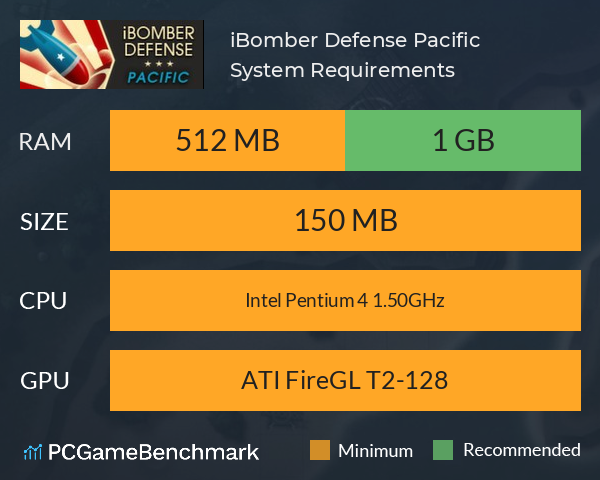 iBomber Defense Pacific System Requirements PC Graph - Can I Run iBomber Defense Pacific