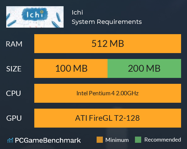 Ichi System Requirements PC Graph - Can I Run Ichi