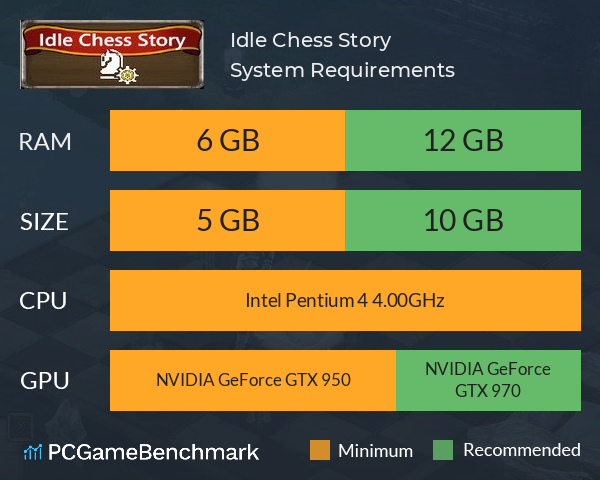Idle Chess Story System Requirements PC Graph - Can I Run Idle Chess Story