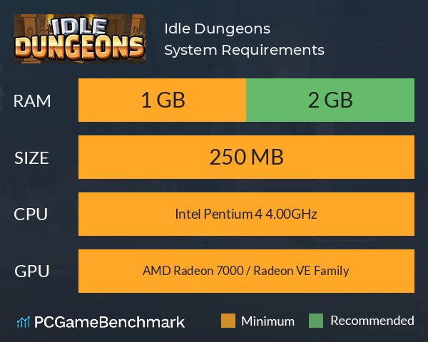 Idle Dungeons System Requirements PC Graph - Can I Run Idle Dungeons