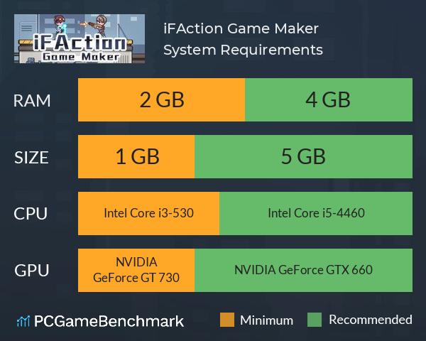 iFAction Game Maker System Requirements PC Graph - Can I Run iFAction Game Maker