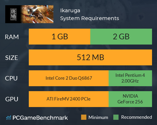 Ikaruga System Requirements PC Graph - Can I Run Ikaruga