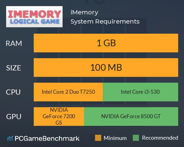 iMemory System Requirements PC Graph - Can I Run iMemory