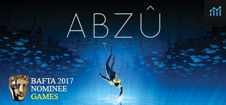 ABZU System Requirements