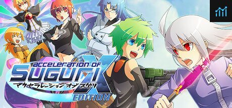 Acceleration of SUGURI X-Edition HD System Requirements