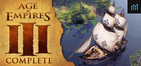 Age of Empires III: Complete Collection System Requirements